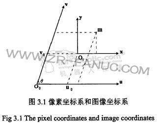 双目视觉摄像机的参数标定参考坐标系介绍