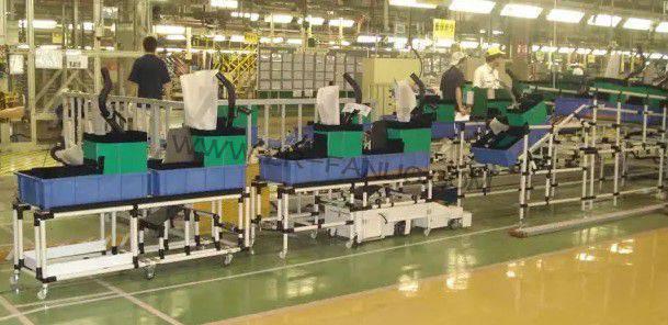 解读中国工业机器人市场三大亮点
