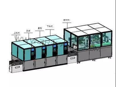 盘点国内具有代表性的16家手机自动化设备及系统集成商